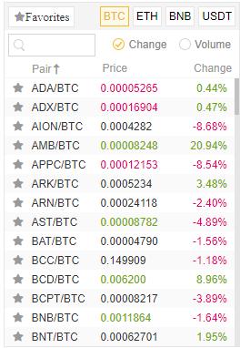 list of cryptocurrencies on Binance website