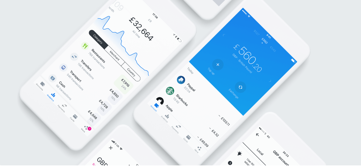 Surge in REVOLUT business after integrating Cryptocurrency
