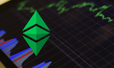Ethereum Classic [ETC] is now on Robinhood Crypto Exchange