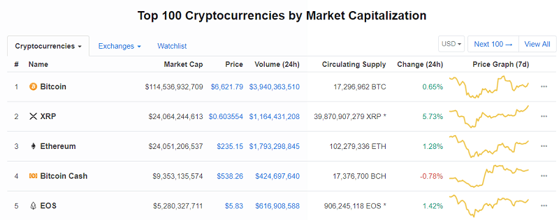 Ripple to the moon