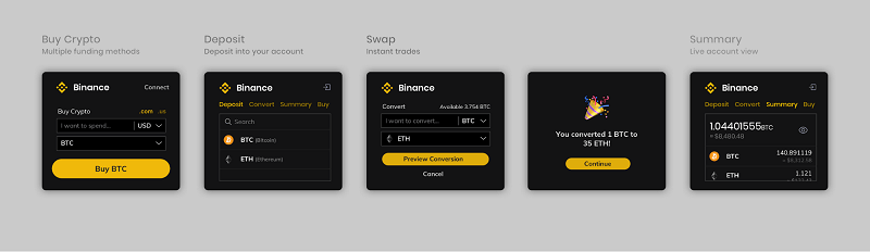 Binance widget integrated into the Brave browser
