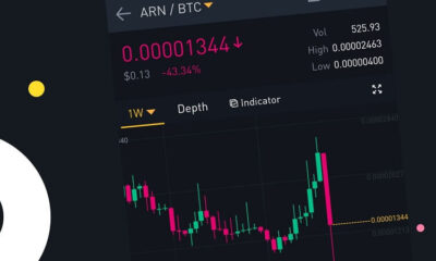 Binance Will Delist ARN, FUEL and LUN on 2020/07/20